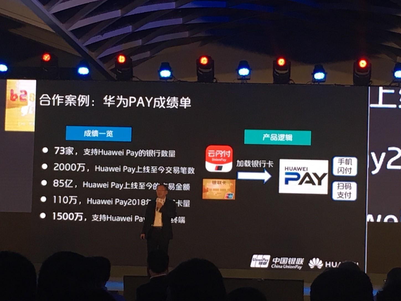 Huawei Pay发卡交易量