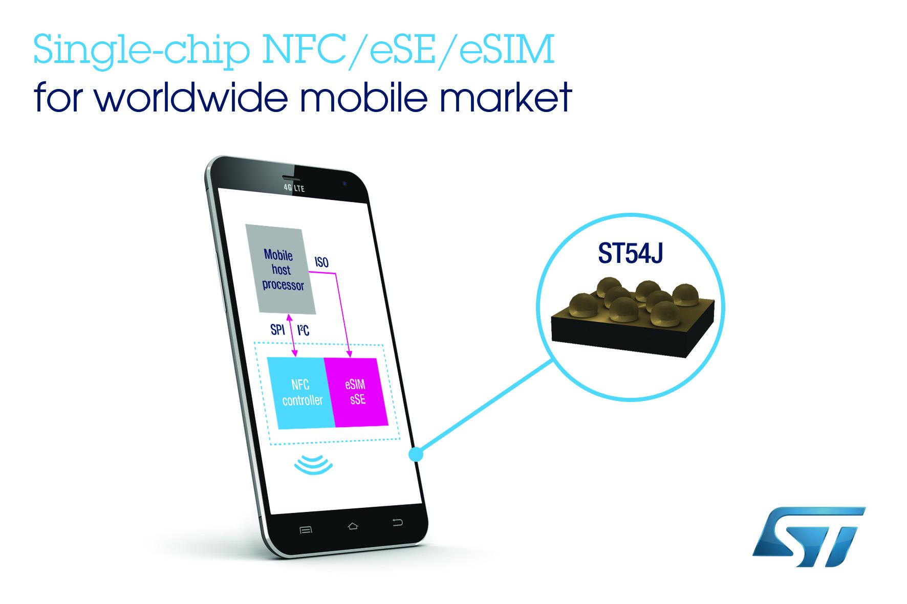 意法半导体推出整合NFC控制器、安全单元和eSIM的高集成度移动安全芯片
