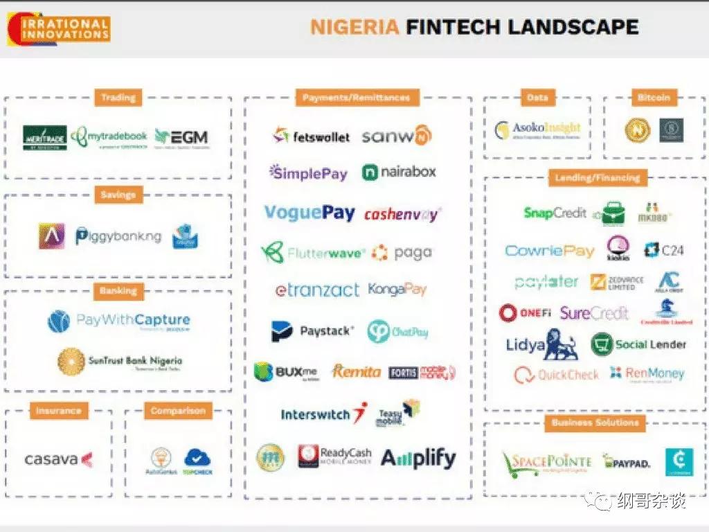 尼日利亚的新支付牌照能完成普惠金融的目标吗?