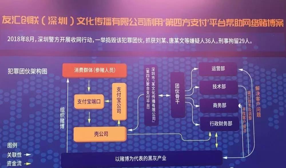 友汇创联(深圳)文化传播有限公司