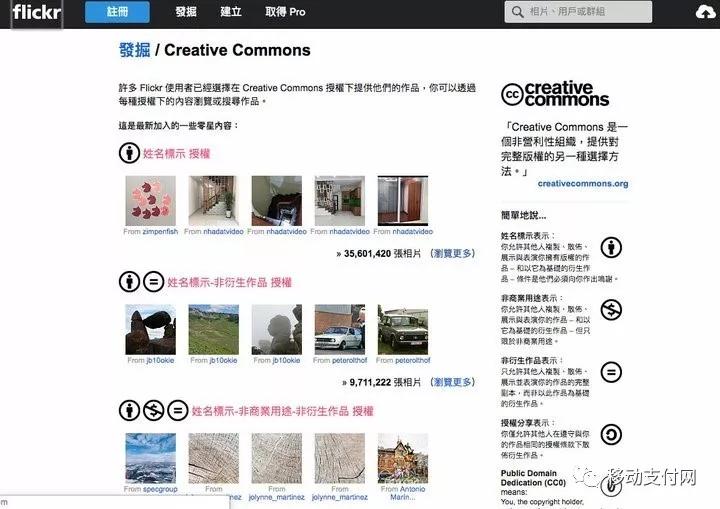 Flickr网站