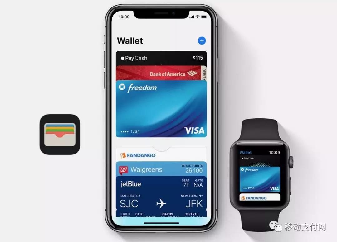 Apple Pay或将快捷交通卡拓展至银行卡,国内机会渺茫!