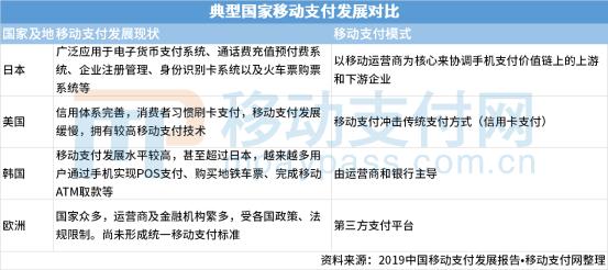 http://www.110tao.com/zhifuwuliu/32324.html