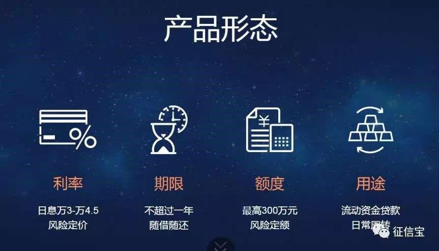 微众银行产品形态