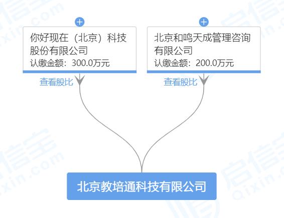 北京教培通科技有限公司