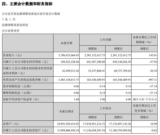 传化智联股份有限公司2017年半年度报告