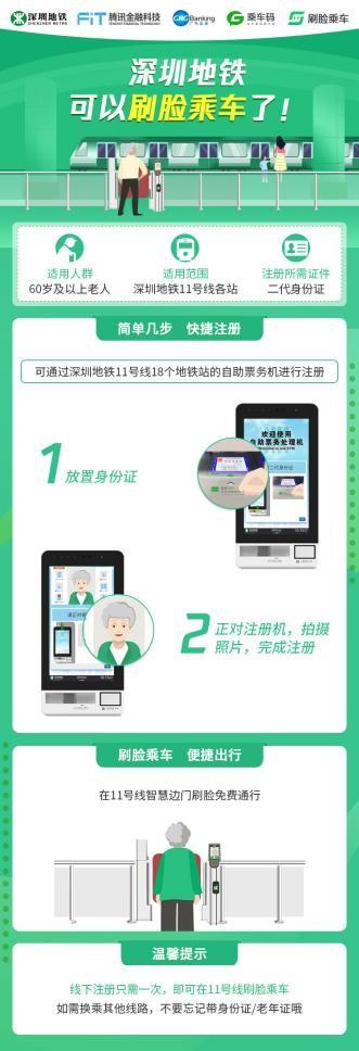 腾讯携手深圳地铁上线刷脸乘车服务