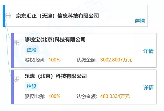 京东数科100%收购聚合支付乐惠,再为京东支付找小伙伴