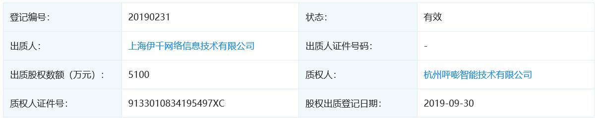 这家支付机构股权被质押,质权人是PingPong-第四方支付接口
