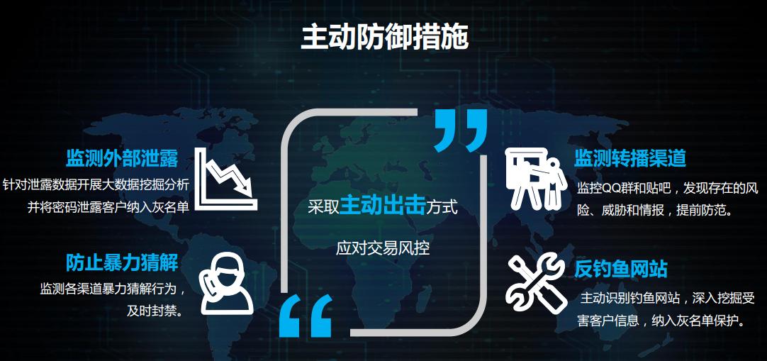中国建设银行金磐石:数字化银行风险体系探索与实践