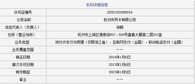 杭州市民卡因违反清算管理规定被央行罚没88.11万元