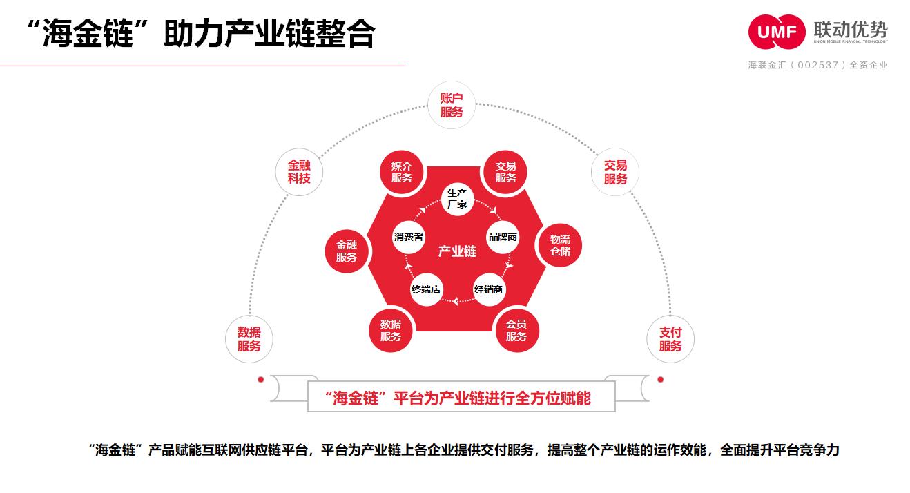 """联动优势""""海金链""""产业互联网综合解决方案实现功能展示"""