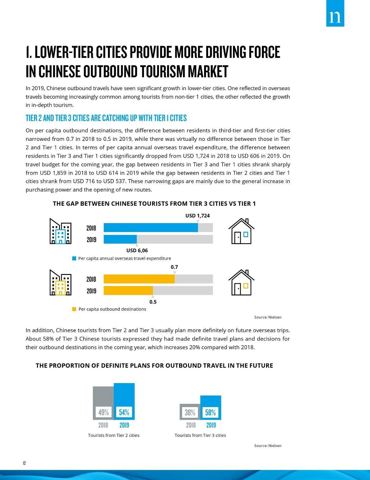 尼尔森跨境支付报告:境外商家加速采用中国移动支付