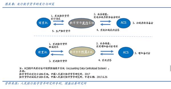 """【深度】透过专利看""""央行数字货币""""布局"""
