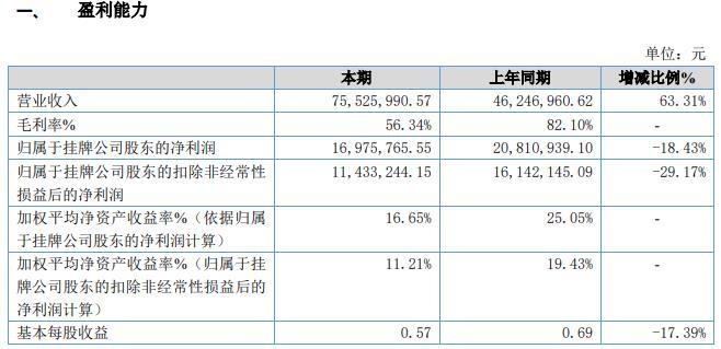 深圳一卡易科技股份有限公司2019年年度报告