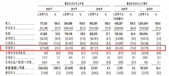 全国238家持牌支付机构中独立上市比例不足1%