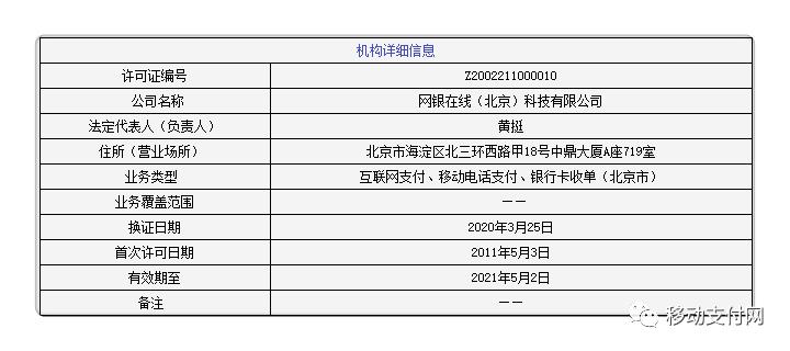从1000万到80亿,京东旗下支付机构网银在线已6次增资