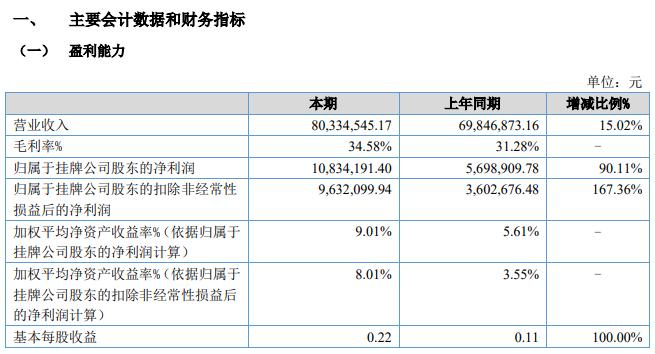 深圳市德卡科技股份有限公司 2020年半年度报告