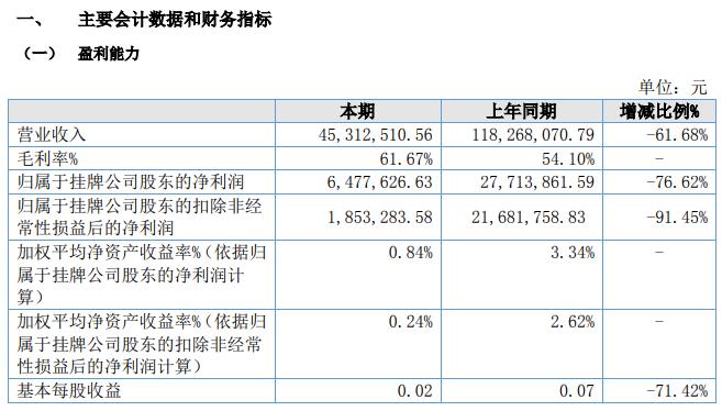 北京汇元网科技股份有限公司2020年半年度报告