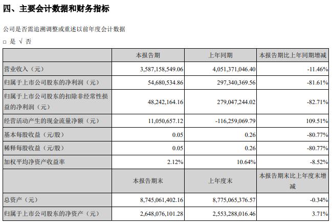 广东奥马电器股份有限公司2020年半年度报告