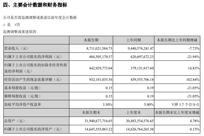 传化智联股份有限公司2020年半年度报告