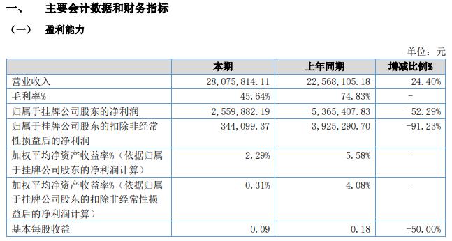 深圳一卡易科技股份有限公司2020年半年度报告