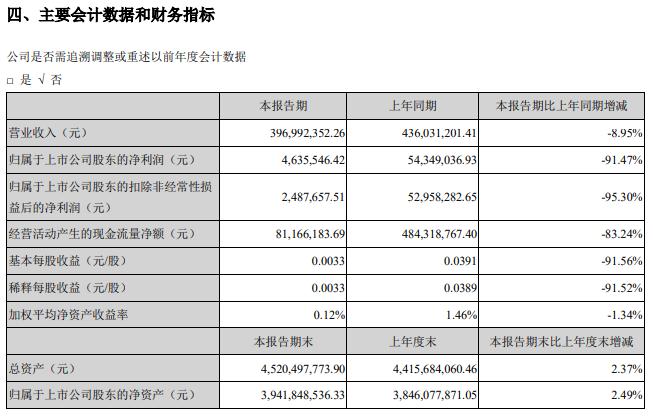 北京数码视讯科技股份有限公司2020年半年度报告