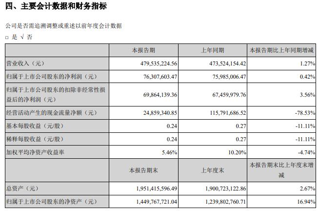 深圳市优博讯科技股份有限公司2020年半年度报告