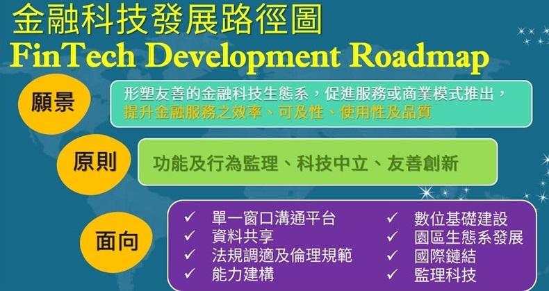 台湾金管会发布金融科技发展路径图 包含8大重点