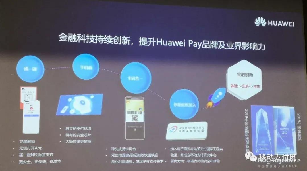 Huawei Pay金融科技创新