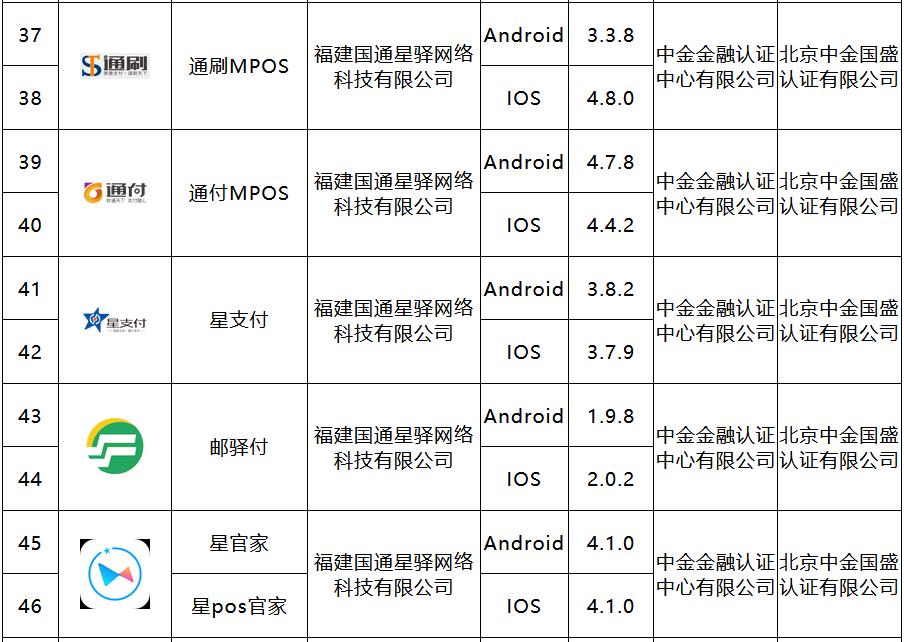 国通星驿旗下10款App拟备案