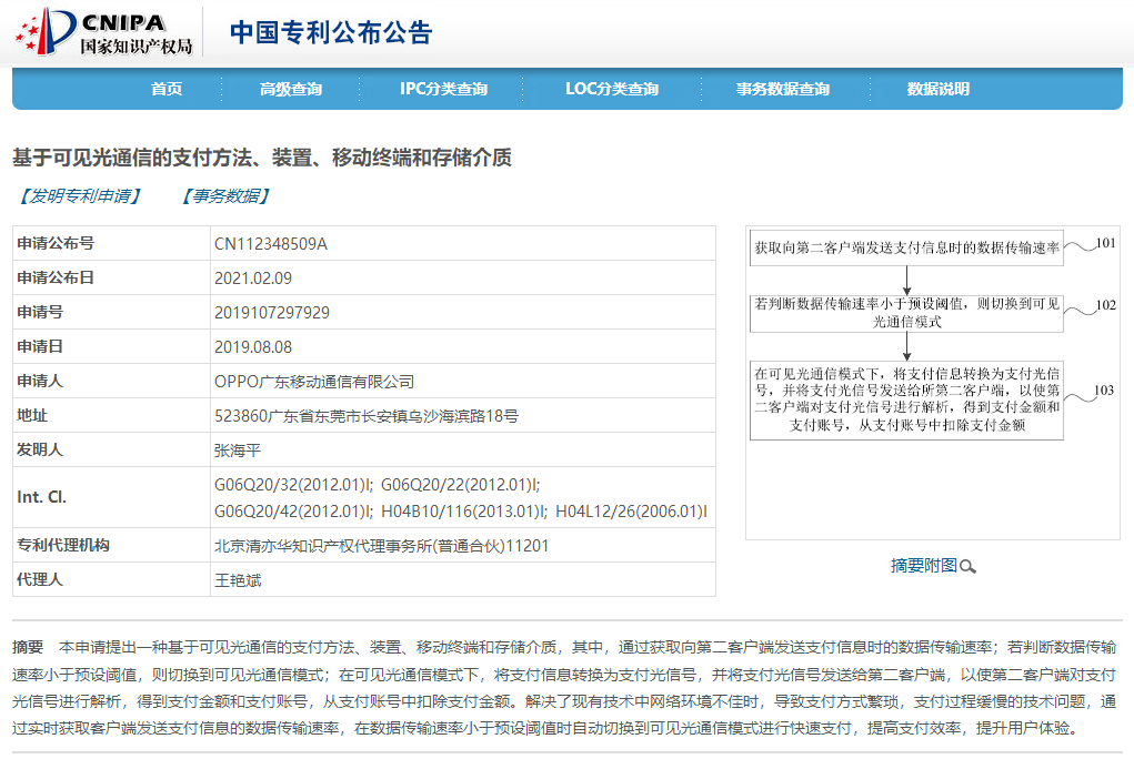 "OPPO公开""基于可见光通信的支付方法""相关专利"