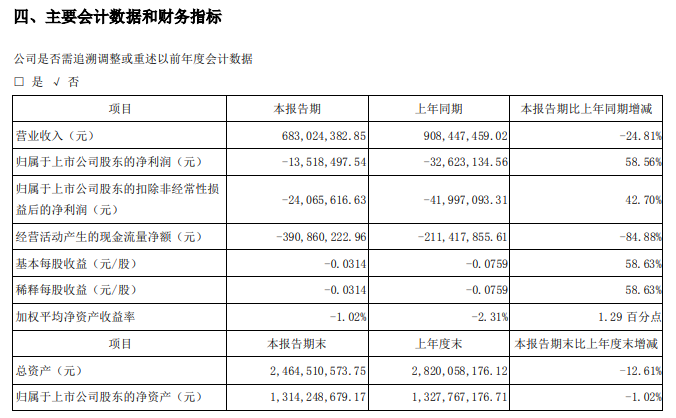 武汉天喻信息产业股份有限公司2021年半年度报告
