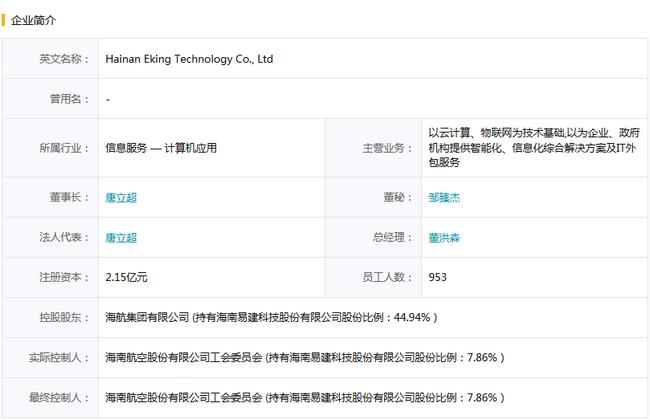 海南易建科技股份有限公司
