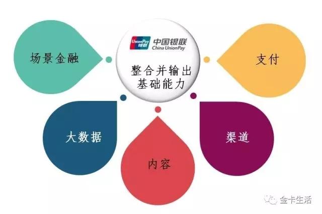 中国银联与中银消费金融携手起舞 消费金融与支付场景深度融合